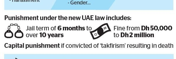 UAE's Anti- Discrimination Law: A Giant Step