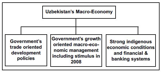 uzbek 1