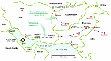 Turkmenistan's Strategic Priorities
