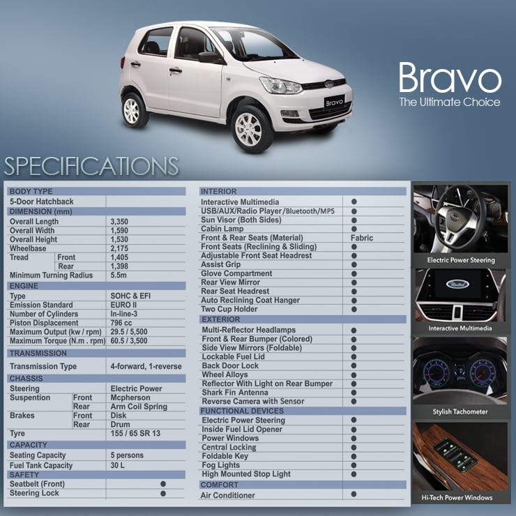 United Bravo Car Specifications And Price In Pakistan Overseas